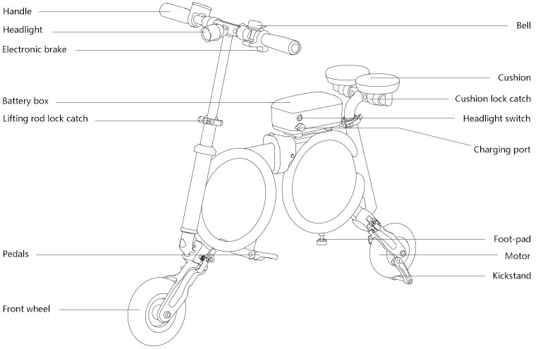 Airwheel E3 foldable electric bike